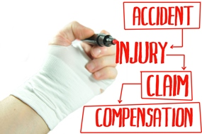 Personal injury lawyer in Amesbury MA